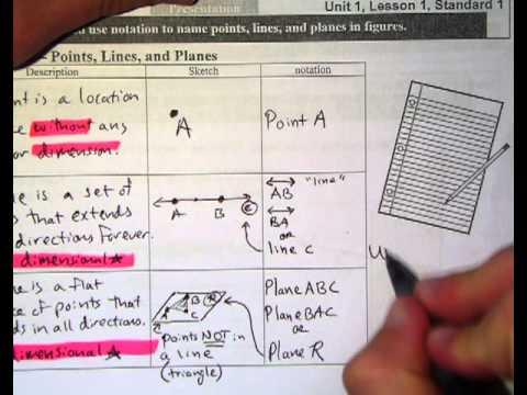 Unit 1: Geometry Basics - LPS Geometry