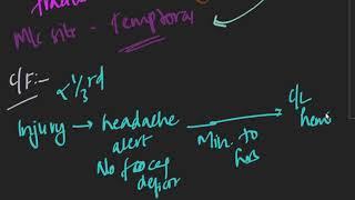 extradural hematoma