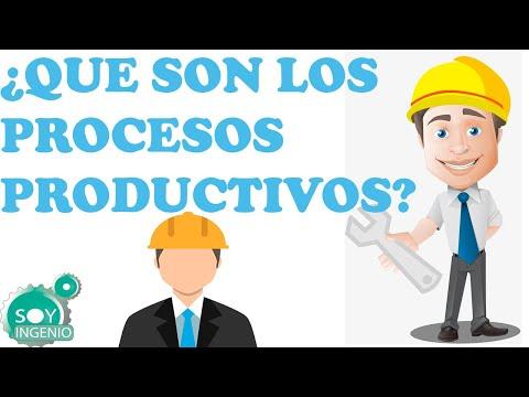 ¿QUE SON LOS PROCESOS DE PRODUCCIÓN? - APRENDE FÁCIL - ETAPAS Y EJEMPLOS.