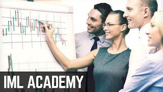 How To Master Forex Through IML Academy