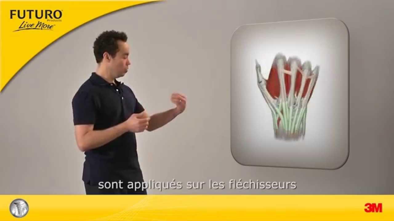 FUTURO™: Schmerzen und Verletzungen im Handgelenk behandeln - YouTube