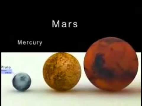 Our Solar System - Size Of Planets and Stars to Scale - Astronomy ...
