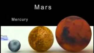Our Solar System - Size Of Planets and Stars to Scale - Astronomy Telescopes