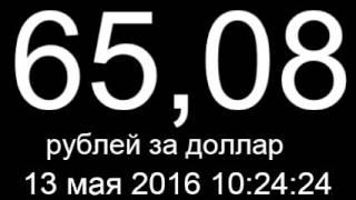 Курс доллара сегодня онлайн 13 мая 2016