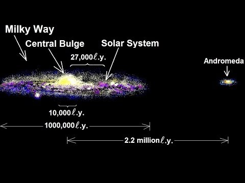 Astronomy - The Size of the Universe (3 of 6) The Galaxy (The ...