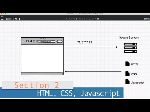 Part 2 (Web History) /// Lesson #2: HTML, CSS, JavaScript