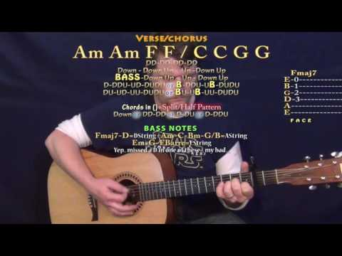Despacito (Luis Fonsi) Guitar Lesson Chord Chart - Capo 2nd - Am F C G with TAB