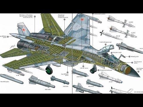 Việt Nam quyết định mua Su-35 thay thế hàng loạt Su-30 lỗi thời của Nga