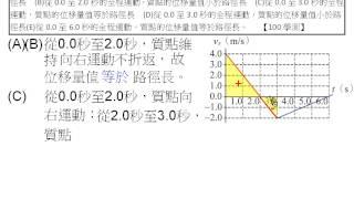 [物理教學影片]範例:v-t圖與位移,路徑長[100學測]