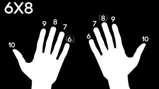 Perkalian matematika menggunakan jari