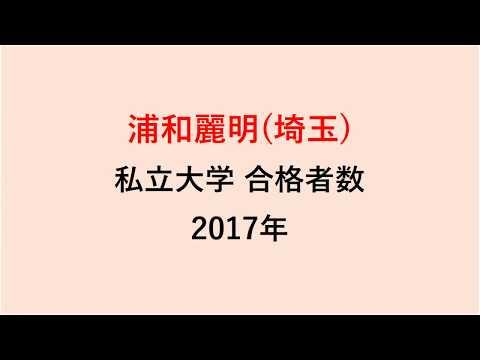 浦和麗明高校 大学合格者数 2017~2014年グラフでわかる