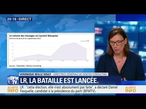 Présidence LR: comment Laurent Wauquiez est perçu sur les réseaux sociaux