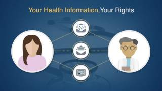 Video 2  - Your Health Information, Your Rights thumbnail