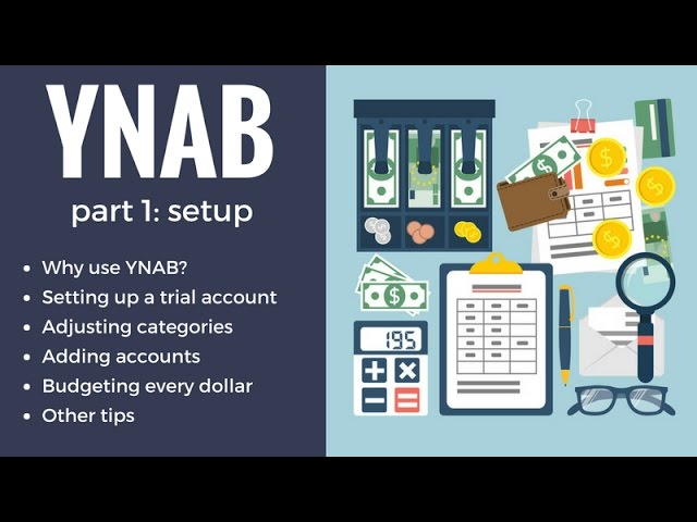 Image result for ynab how to use