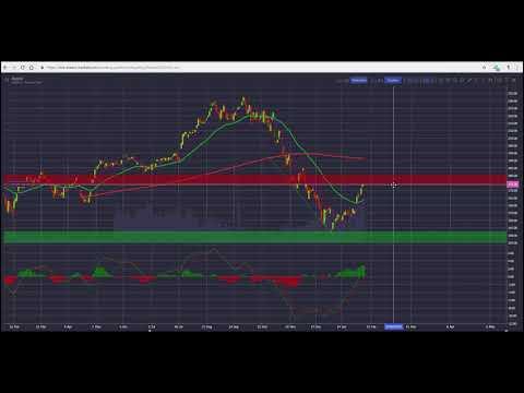 Aktienmärkte straucheln - was bedeutet das für den Dax?