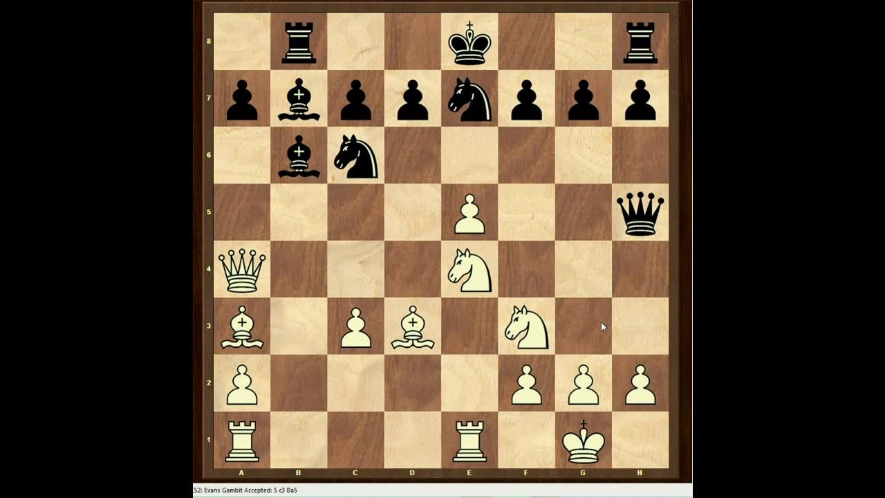 Kombinált látás a sakkban, Milyen cseppek segítenek helyreállítani a látást