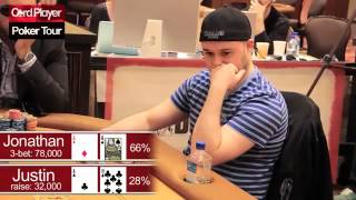 Card Player Poker Tour Venetian Main Event Final Table 2013
