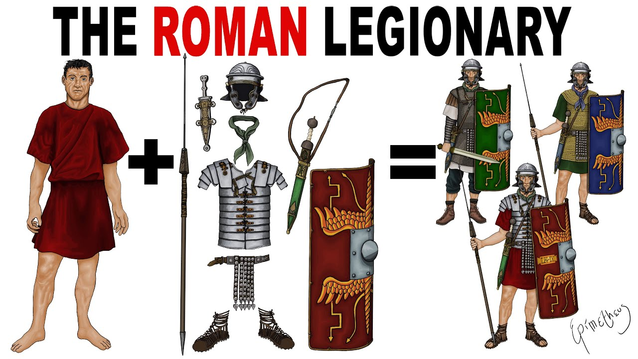 Roman Legionary's Clothing, Armour and Equipment