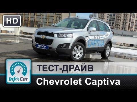Chevrolet Captiva 1 покоління (2 рестайлінг) Кросовер