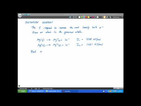 7.4 Ionization Energy Part 1