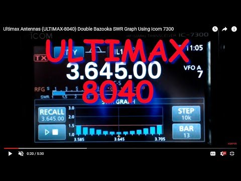Ultimax Antennas (ULTIMAX-8040) Double Bazooka SWR Graph