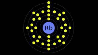 What is RUBIDIUM?