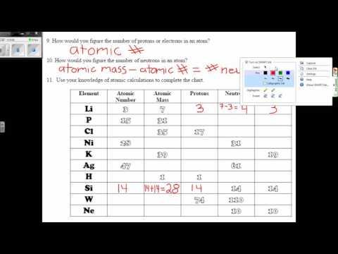 Atomic Basics Worksheet YouTube
