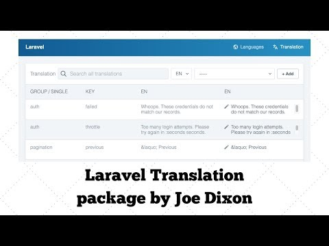 10 Best Laravel packages for multi-language and translations