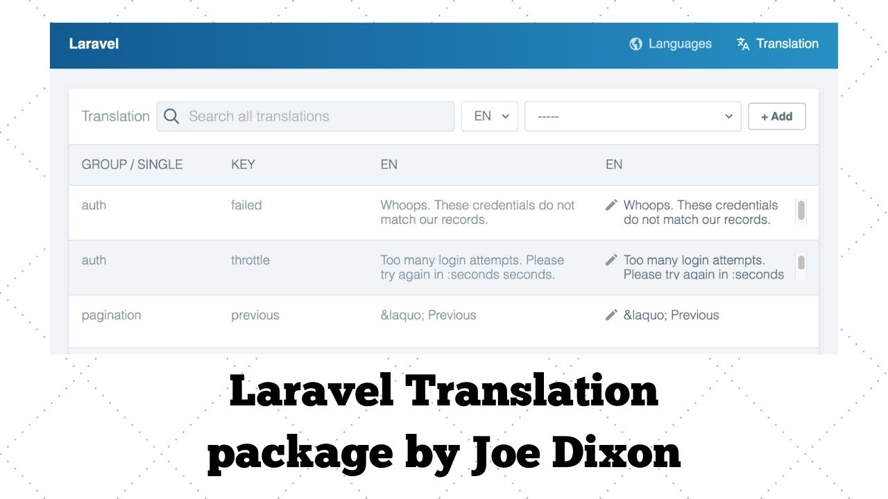 Laravel Translations: Package with Beautiful AdminPanel