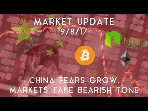 Market Update 9/8/2017 | China fears grow, markets take a bearish tone