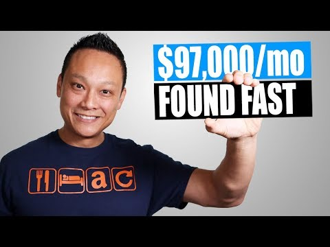 How to Find Profitable Products Fast for Amazon FBA Private Label
