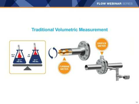 Webinar: Steam Cracker Optimization - Tips for Improving Eff