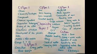 AQA GCSE Chemistry Paper 1 LIVE Revision