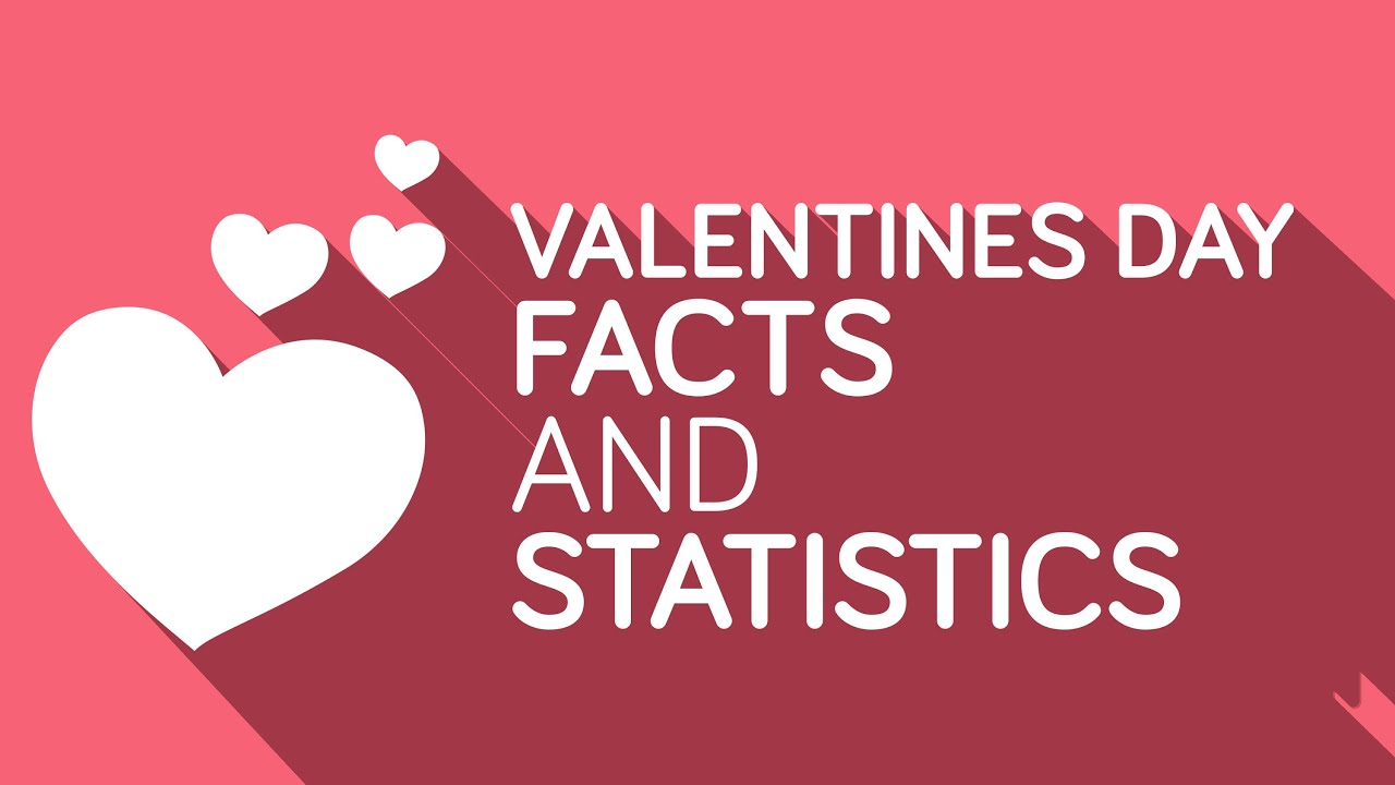 Valentine's Day Facts and Statistics - YouTube
