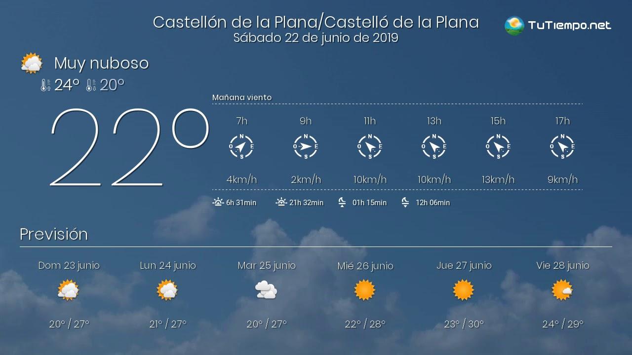 El tiempo en castell n de la plana castell de la plana - El tiempo en torreblanca castellon ...
