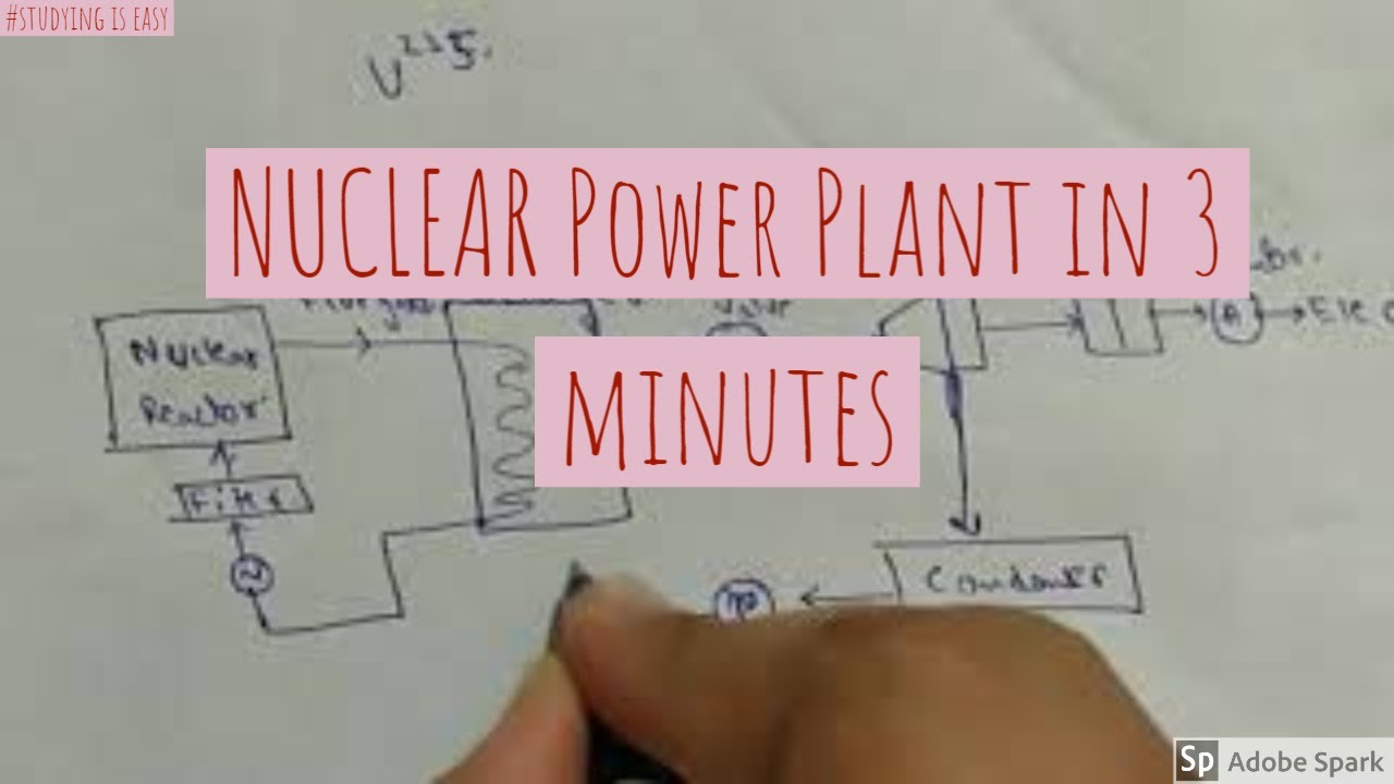 nuclear power plant layout working principle power plant engineering  [ 1280 x 720 Pixel ]