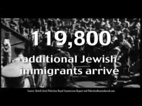 Israel; History of Events leading to the Establishment of the state
