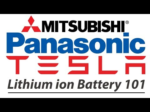 Lithium ion Battery, Explained [Pt. 1/2]