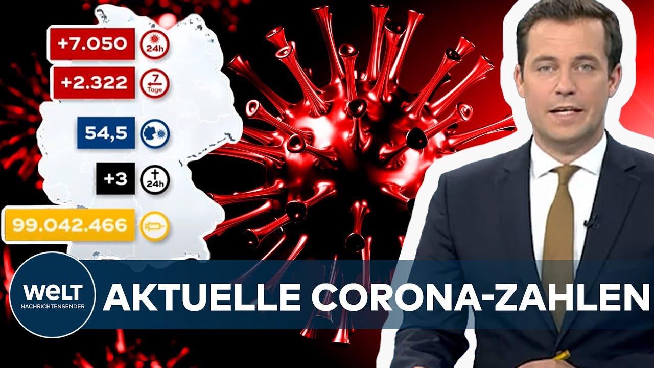 Download AKTUELLE CORONA -ZAHLEN: RKI registriert 7050 Covid19-Neuinfektionen - Inzidenz bei 54,5 I WELT News