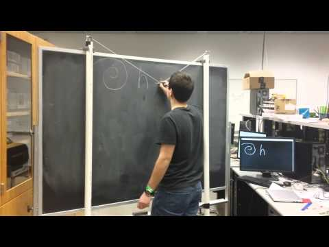 Build Your Own Interactive Chalkboard On The Cheap