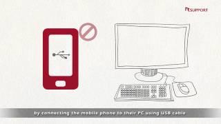 RemoteCall+mobilepack English (no sound)