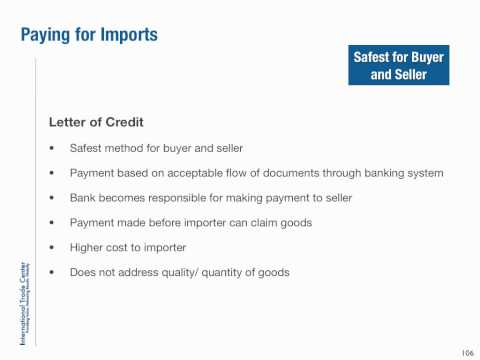 Global Sourcing Essentials Part 7: paying for your imports