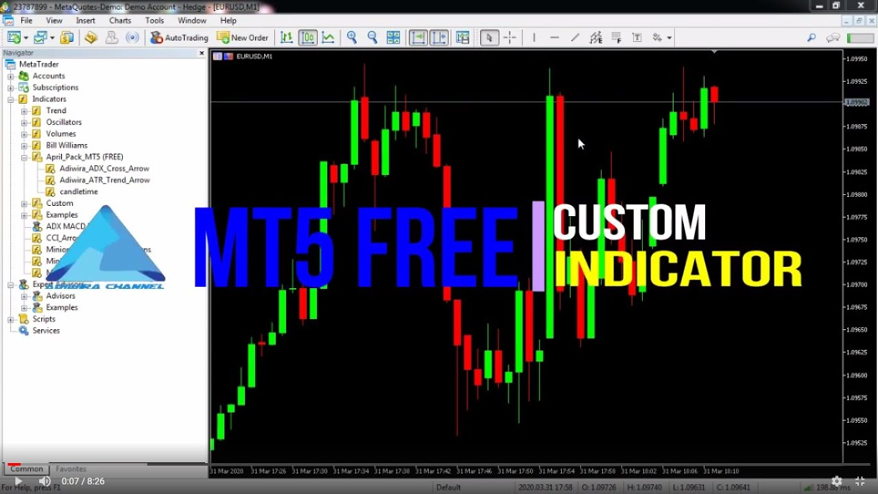 Kumpulan Strategi Trading Binary Options Hirose