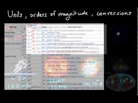 Units, orders of magnitude, conversions