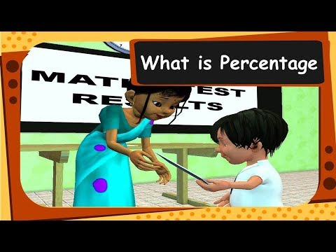 Maths - Percentage - Part 1 What Is Percentage - English