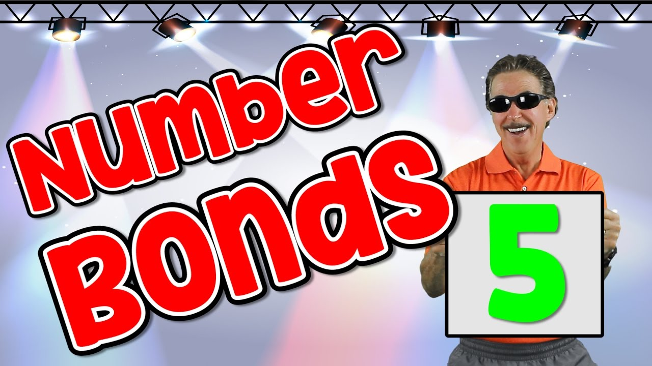 What are number bonds? - TheSchoolRun