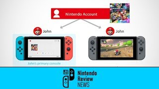 [Nintendo Review NEWS] Sharing Digital Switch Games Between Consoles