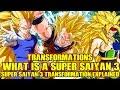 What Is A Super Saiyan 3? - Super Saiyan 3 Transformation Explained video