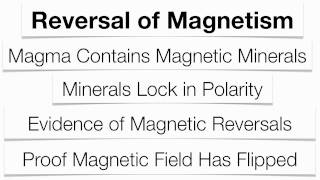 Divergent Plate Boundaries-Hommocks Earth Science Department