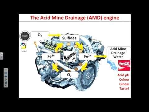 Bernd Lottermoser 2014 Mine Wastes Special Lecture Camborne School Of Mines